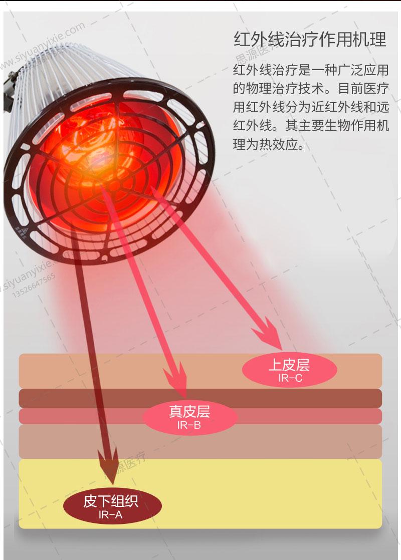 红外线烤灯_03.jpg